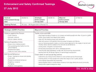 Enforcement and Safety Confirmed Taskings 27 July 2012
