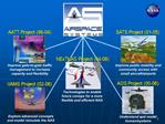 Advanced Communications for Air Traffic Management AC