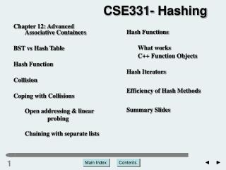 Chapter 12: Advanced Associative Containers  BST vs Hash Table  Hash Function  Collision  Coping with Collisions   Open