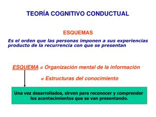 TEOR A COGNITIVO CONDUCTUAL