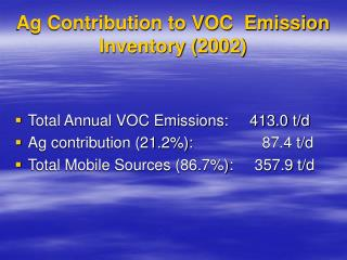 Ag Contribution to VOC  Emission Inventory 2002