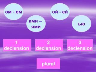 1  declension