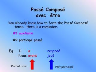 Pass  Compos  avec   tre