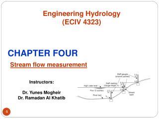 CHAPTER FOUR  Stream flow measurement
