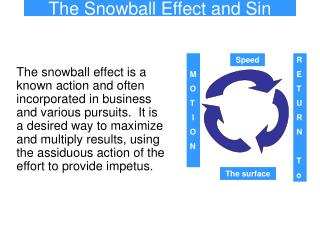 the snowball effect and sin