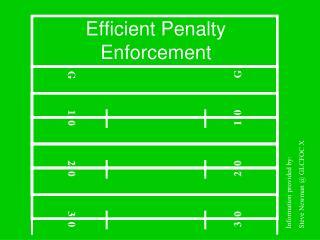 Efficient Penalty Enforcement