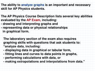 The ability to analyze graphs is an important and necessary skill for AP Physics students.    The AP Physics Course Desc