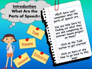 Introduction What Are the Parts of Speech