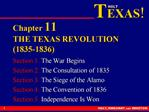 Chapter 11 THE TEXAS REVOLUTION 1835-1836