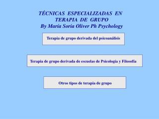 T CNICAS  ESPECIALIZADAS  EN   TERAPIA  DE  GRUPO By Mar a Soria Oliver Ph Psychology