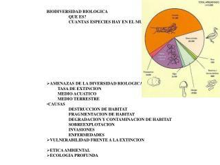 BIODIVERSIDAD BIOLOGICA   QUE ES   CUANTAS ESPECIES HAY EN EL MUNDO            AMENAZAS DE LA DIVERSIDAD BIOLOGICA  TASA