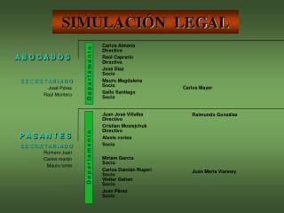 SIMULACI N  LEGAL