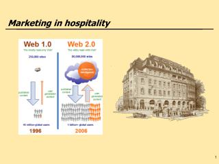 Marketing in hospitality