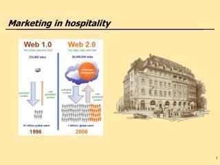 Marketing in hospitality