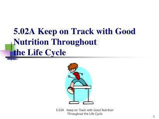 5.02A Keep on Track with Good Nutrition Throughout the Life Cycle