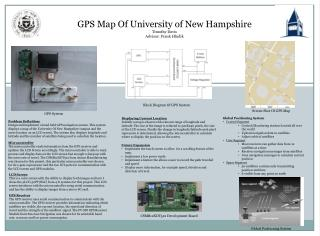 GPS Map Of University of New Hampshire Timothy Davis Advisor: Frank Hludik