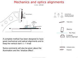 Mechanics and Optics Alignments - G. Sirri INFN BO