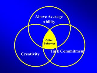 characteristics of above average ability
