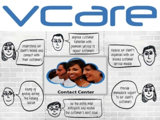 Offshore Contact Center Solutions by Vcare Technology