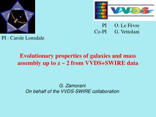 Evolutionary properties of galaxies and mass assembly up to z  2 from VVDSSWIRE data