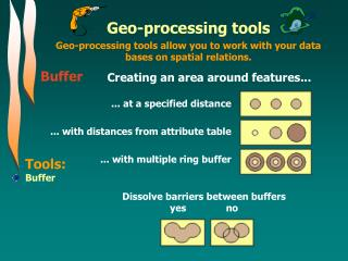 Geo-processing tools