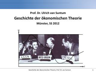 Geschichte der  konomischen Theorie, Prof. Dr. van Suntum