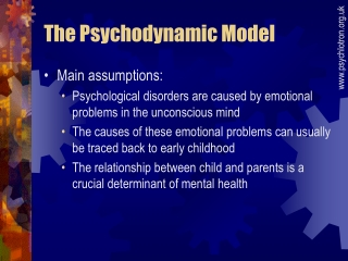 psychodynamic approach to abnormality