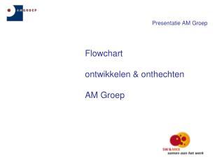 Presentatie AM Groep          Flowchart      ontwikkelen  onthechten        AM Groep