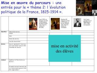 Mise en  uvre du parcours : une entr e pour le   th me 2: l   volution politique de la France, 1815-1914  .