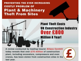 Cost of plant theft to the Construction Industry