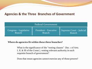 Agencies  the Three  Branches of Government