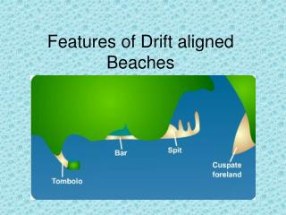 Features of Drift aligned Beaches