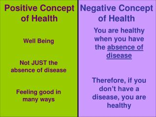 Positive Concept  of Health