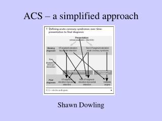 acs   a simplified approach