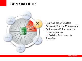 Real Application Clusters Automatic Storage Management Performance Enhancements Results Caches Optimizer Enhancements Ti