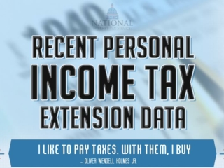 An Infographic on Recent Personal Income Tax Extension Data