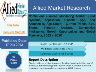 Continuous Glucose Monitoring Market