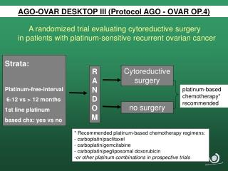 AGO-OVAR DESKTOP III Protocol AGO - OVAR OP.4
