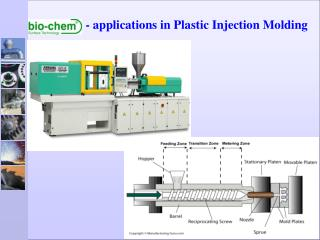 - applications in Plastic Injection Molding
