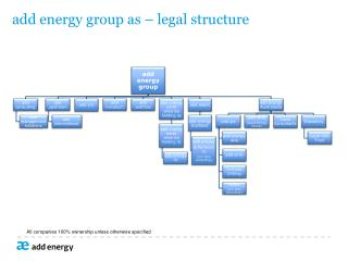 Add energy group as   legal structure