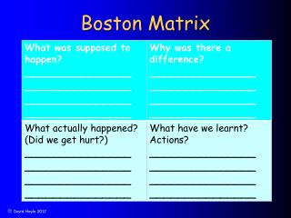 Boston Matrix