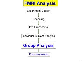 Group Analysis