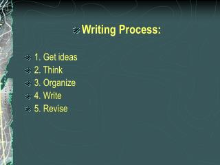Writing Process:  1. Get ideas       2. Think         3. Organize      4. Write         5. Revise