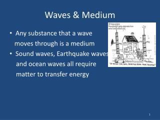 Waves  Medium