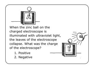 When the zinc ball on the charged electroscope is illuminated with ultraviolet light, the leaves of the electroscope col