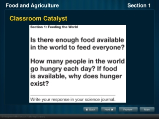 human impacts from  modern agriculture