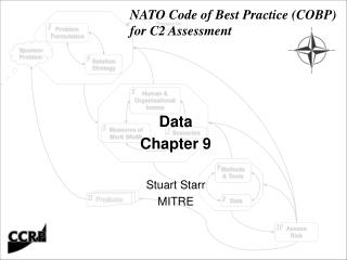 Data Chapter 9  Stuart Starr MITRE