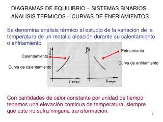 DIAGRAMAS DE EQUILIBRIO   SISTEMAS BINARIOS