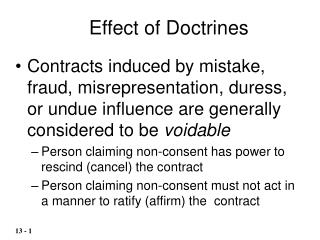 Contracts induced by mistake, fraud, misrepresentation, duress, or undue influence are generally considered to be voidab