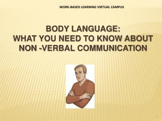 Body Language: What you need to know about  Non -Verbal Communication